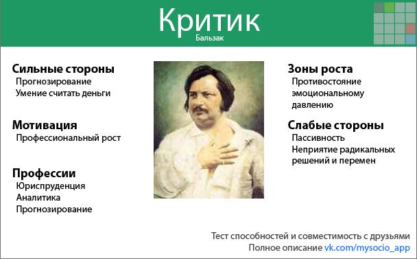 Соционика гуленко секс