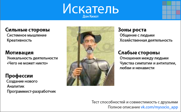 Дон Кихот Инфографика