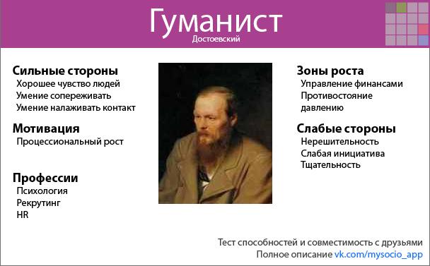 Достоевский Инфографика