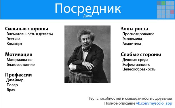 Дюма Инфографика