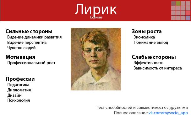 http://mysocio.ru/static/images/stypes3/esenin.png