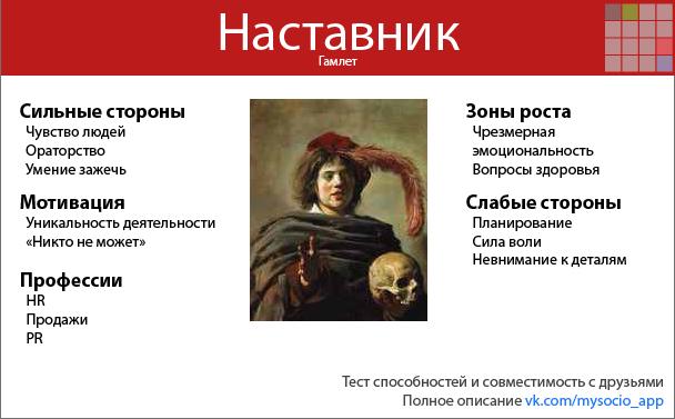 Гамлет Инфографика