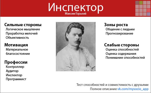 Максим Горький Инфографика