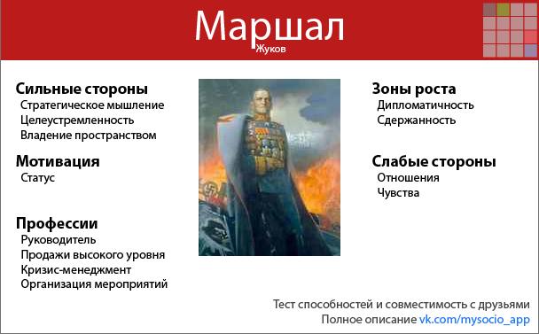 Жуков Инфографика
