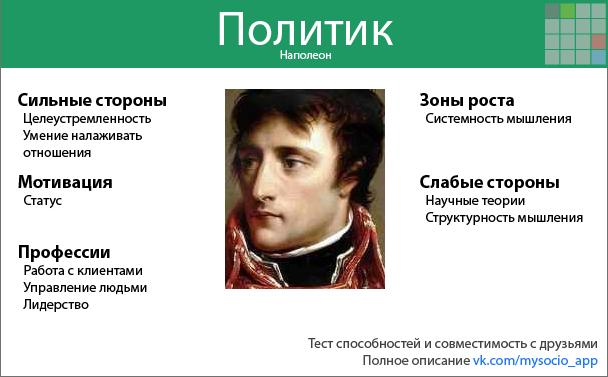 Наполеон Инфографика
